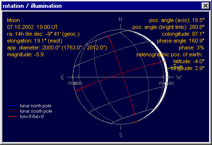 Planetary lunar and stellar visibility rotation for 12 rose terrace clark nj